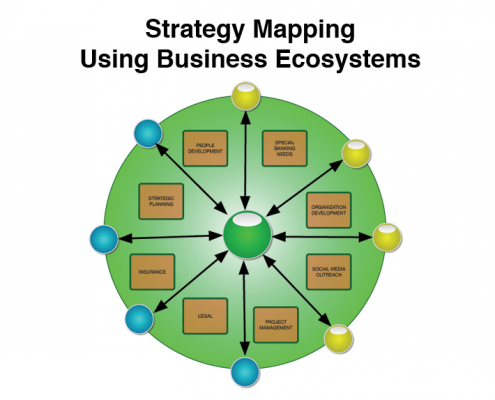 Business Ecosystems Modeling